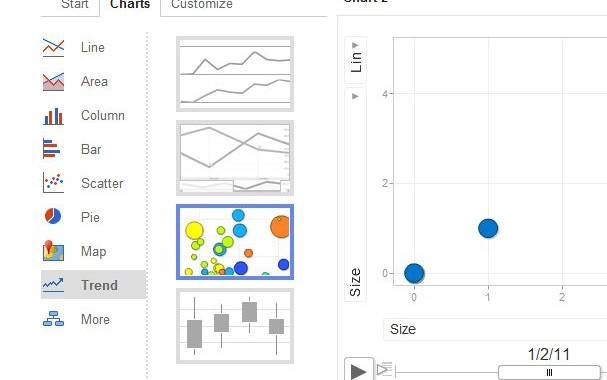 How to use Google Charts with Your Students