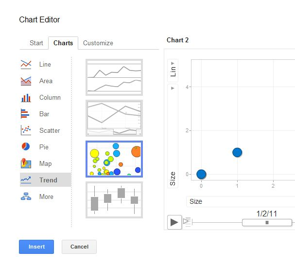Google Gadgets: How To Use Google Charts With Your Students