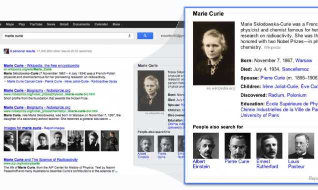 Understanding Google Search – Knowledge Graph & Beyond