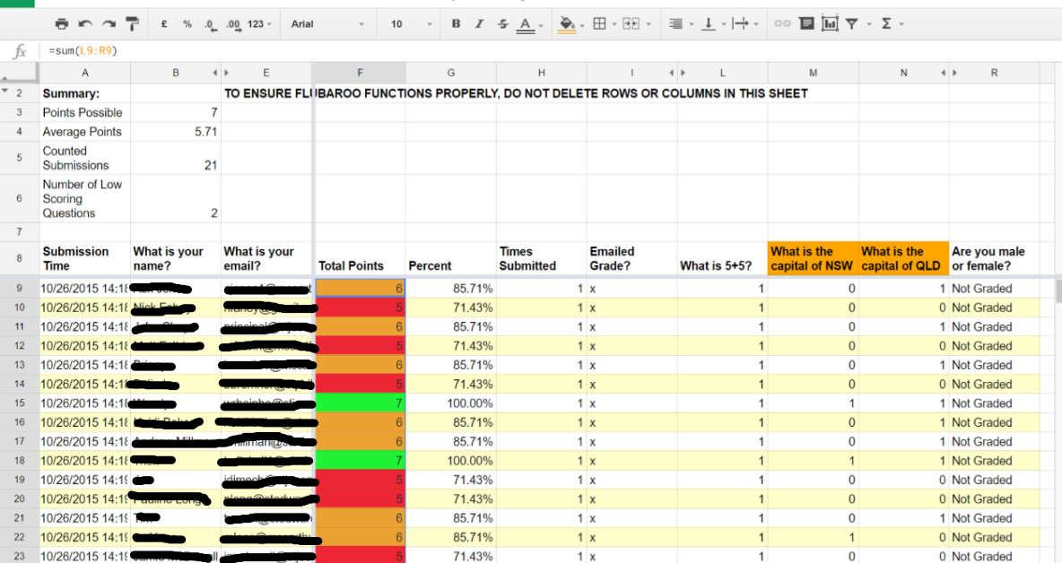 Conditional formatting in Google Sheets - great for showing student progress