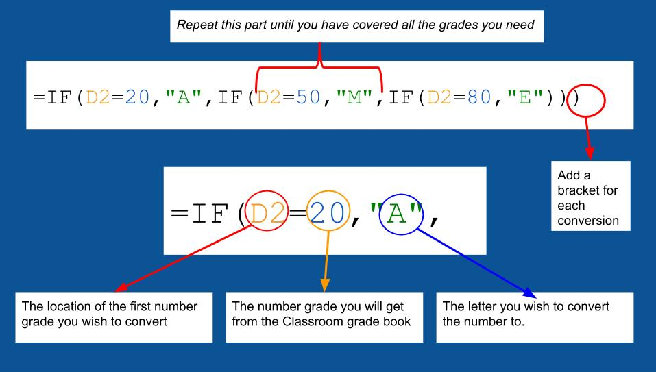 Convert Number To Letter.How To Convert Google Classroom Grades Into Letter Grades Using
